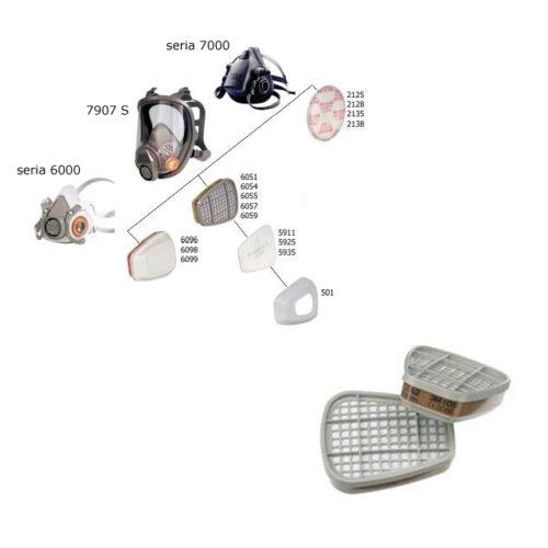 Filtry przeciwgazowe do półmasek i masek firmy 3M, seria 6000