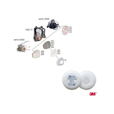 Okrągłe filtry przeciwpyłowe do masek i półmasek firmy 3M, seria 2000