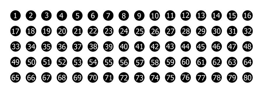 Schemat numeracji stanowisk.