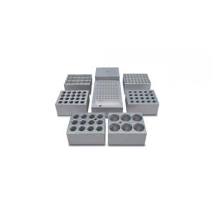 bloki aluminiowe