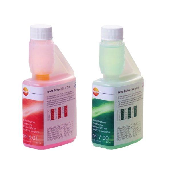 Roztwory buforowe pH