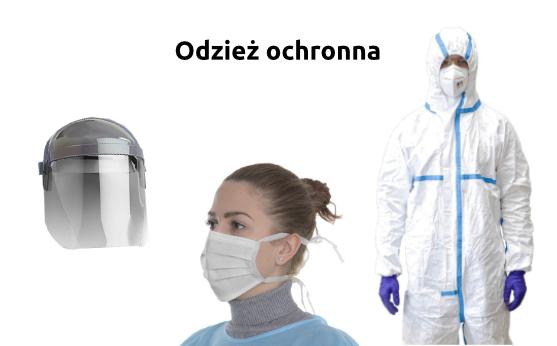 Odzież ochronna